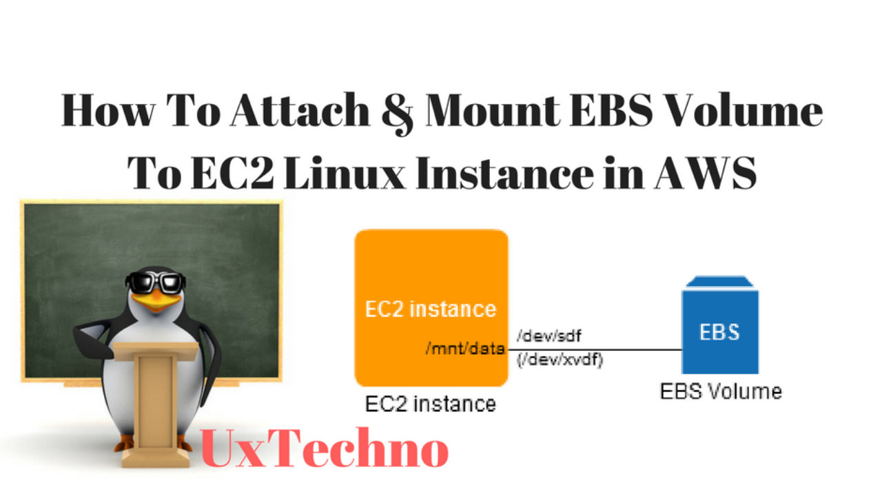 How To Attach And Mount EBS Volume To EC2 Linux Instance in AWS - UX